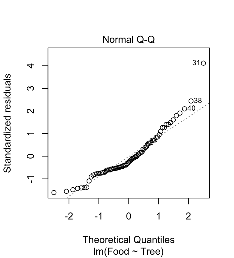 APS 240: Data Analysis and Statistics with R